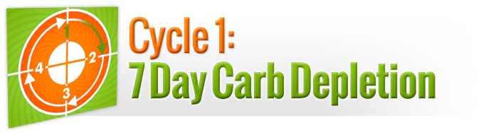 Cycle 1: 7 Day Carb Depletion